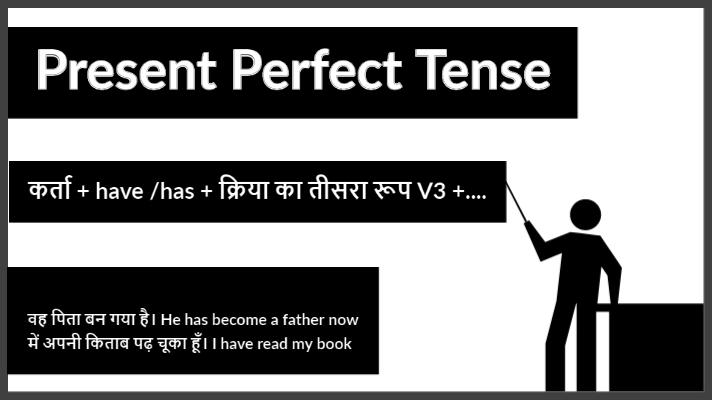 Present Perfect Tense के प्रयोग रचना एवं उदाहरण।