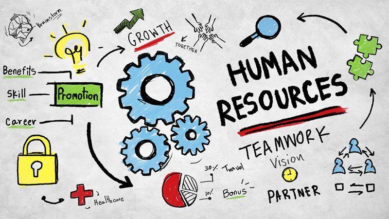 HR का क्या काम होता है